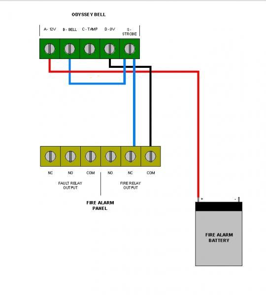 galaxy alarm panel engineer manual